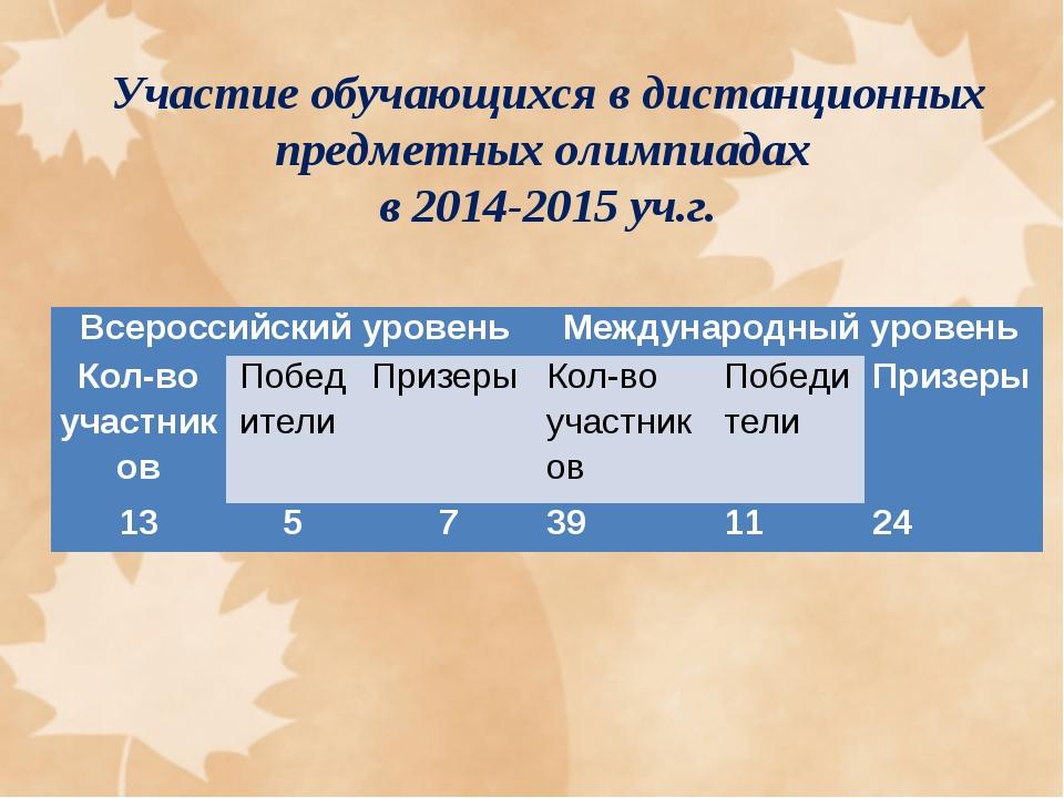 Участие обучающихся в дистанционных предметных олимпиадах в 2014-2015 уч.г. В...
