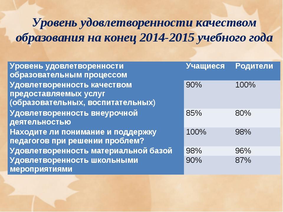 Уровень удовлетворенности качеством образования на конец 2014-2015 учебного г...