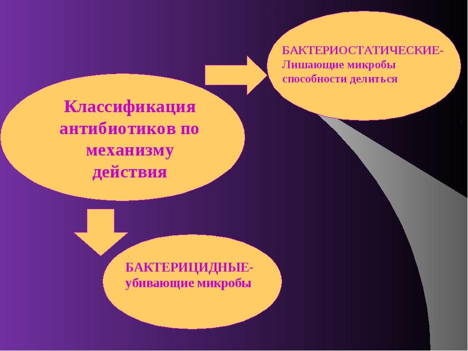 Классификация антибиотиков по механизму действия БАКТЕРИЦИДНЫЕ- убивающие мик...