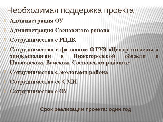 Необходимая поддержка проекта Администрация ОУ Администрация Сосновского райо...