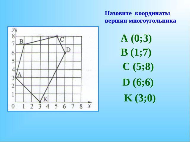 Назовите координаты вершин многоугольника А (0;3) В (1;7) С (5;8) D (6;6) K (...