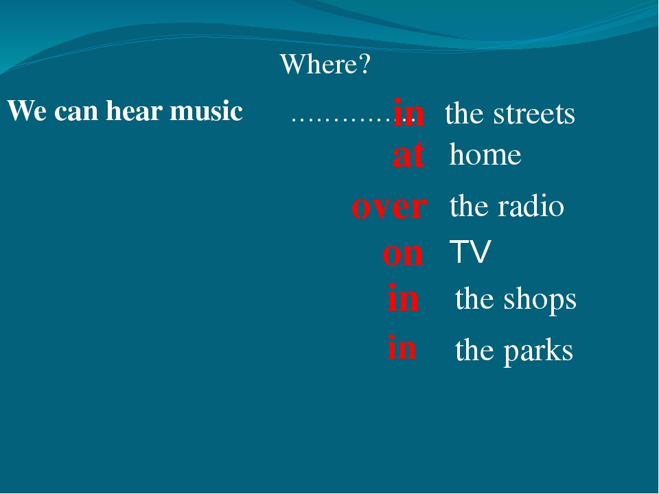 We can hear music …………… Where? the streets over home the radio TV the shops...