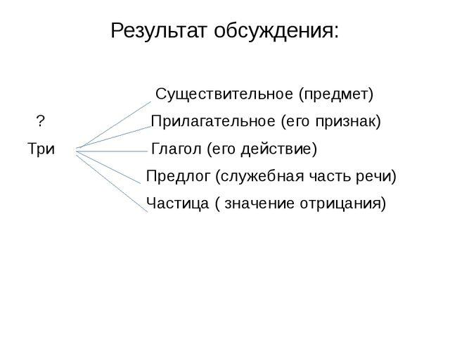 Результат обсуждения: Существительное (предмет) ? Прилагательное (его признак...