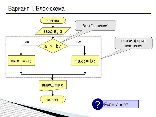 """Вариант 1. Блок-схема полная форма ветвления блок """"решение"""" начало max:= a;..."""