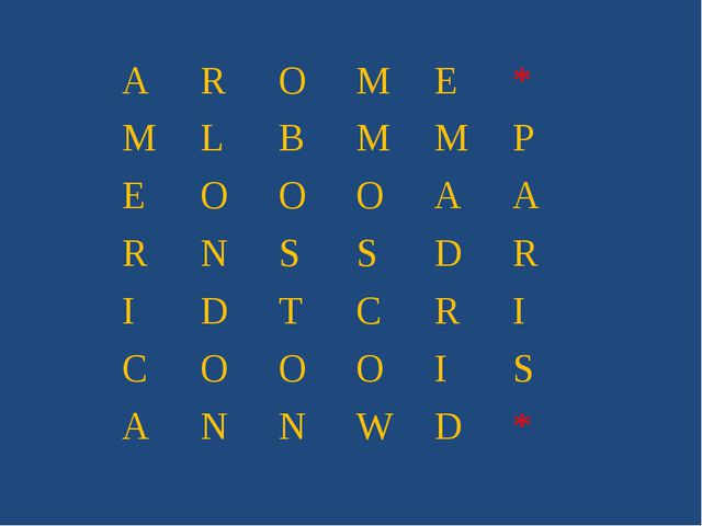 AROME* MLBMMP EOOOAA RNSSDR IDTCRI COOOIS ANN...