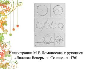 Иллюстрации М.В.Ломоносова к рукописи «Явление Венеры на Солнце...». 1761