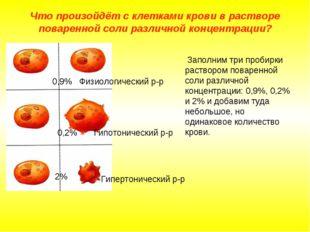 Что произойдёт с клетками крови в растворе поваренной соли различной концентр