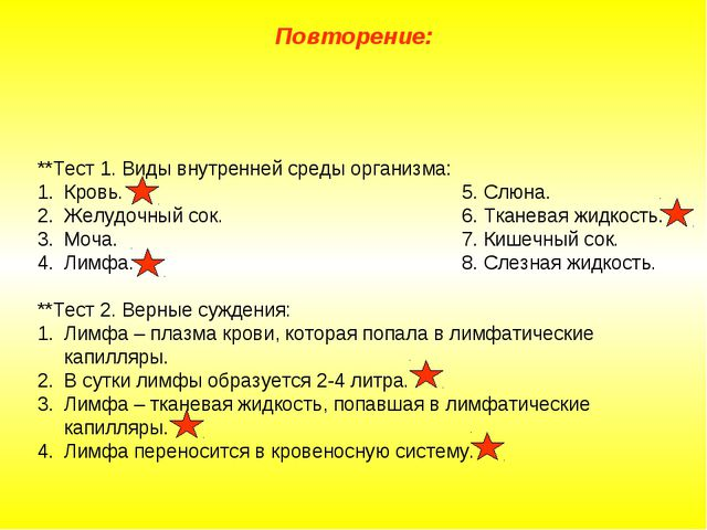 Повторение: **Тест 1. Виды внутренней среды организма: Кровь.5. Слюна. Ж...