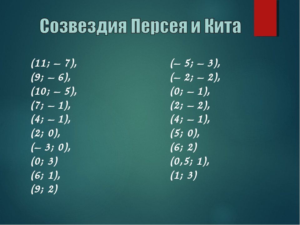 (11; –7), (9; –6), (10; –5), (7; –1), (4; –1), (2; 0), (–3; 0), (0; 3)...