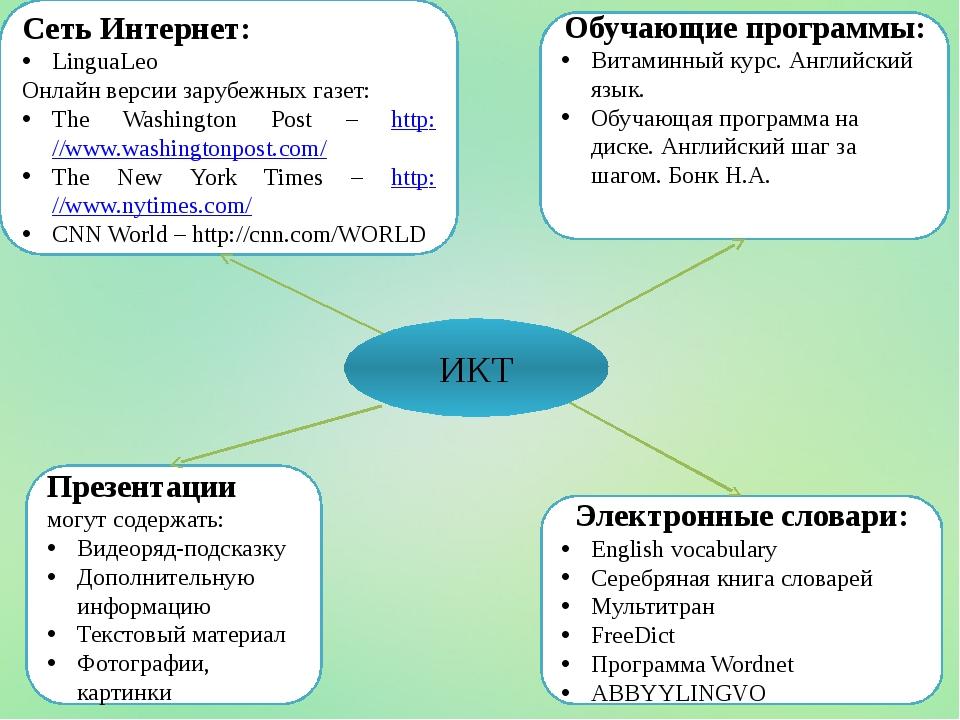 ИКТ Обучающие программы: Витаминный курс. Английский язык. Обучающая програм...