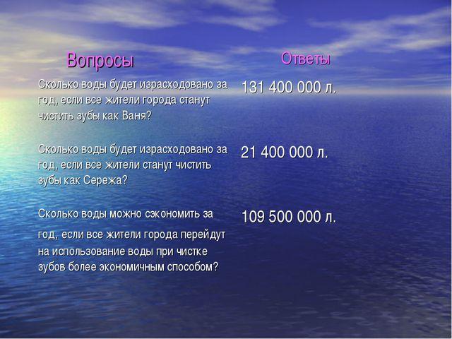 Вопросы Ответы Сколько воды будет израсходовано за год, если все жители гор...