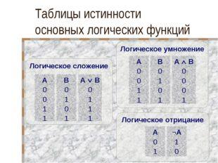 Таблицы истинности основных логических функций Логическое умножение A 0 0 1 1