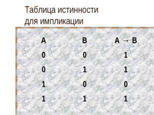 Таблица истинности для импликации ABA → B 001 011 100 111