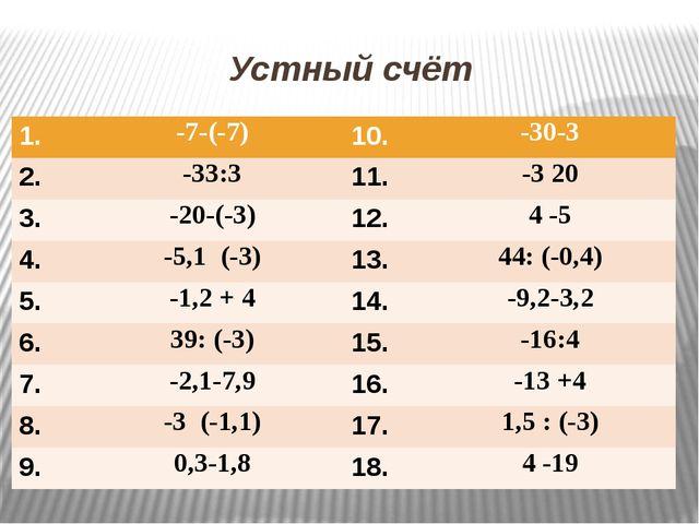 Устный счёт 1. -7-(-7) 10. -30-3 2. -33:3 11. -3 20 3. -20-(-3) 12. 4 -5 4. -...