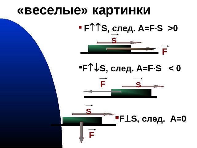 гимназия 441 * «веселые» картинки FS, след. A=F·S >0 FS, след. A=F·S < 0...