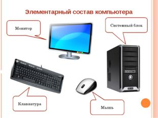 Элементарный состав компьютера Монитор Системный блок Клавиатура Мышь