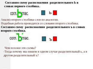 Составим схему расположения разделительного Ь в словах первого столбика.. Ан