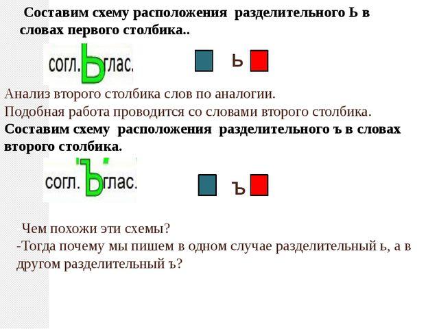Составим схему расположения разделительного Ь в словах первого столбика.. Ан...