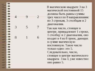 В магическом квадрате 3 на 3 магической постоянной 15 должны быть равны сумм