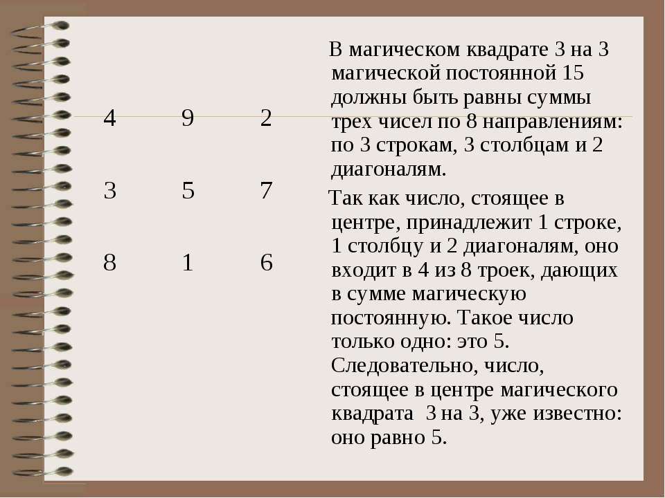 В магическом квадрате 3 на 3 магической постоянной 15 должны быть равны сумм...