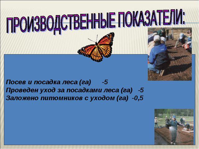 Посев и посадка леса (га) -5 Проведен уход за посадками леса (га) -5 Заложен...