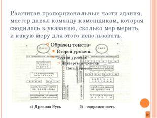 «Золотое сечение» в архитектуре Древней Руси. Математики и историки, архитек