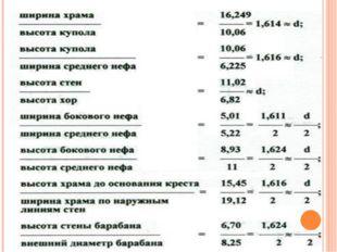 Размеры многих храмов Новгорода также определены в частях и в целом как сораз