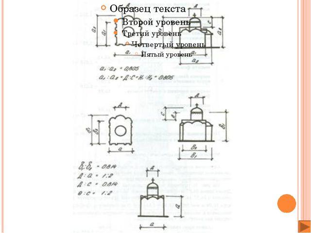 Длина храма 26,57м относится к ширине 16,24м в отношении золотого сечения(26,...