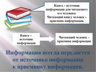 Книга – источник информации для читающего его человека. Читающий книгу челове