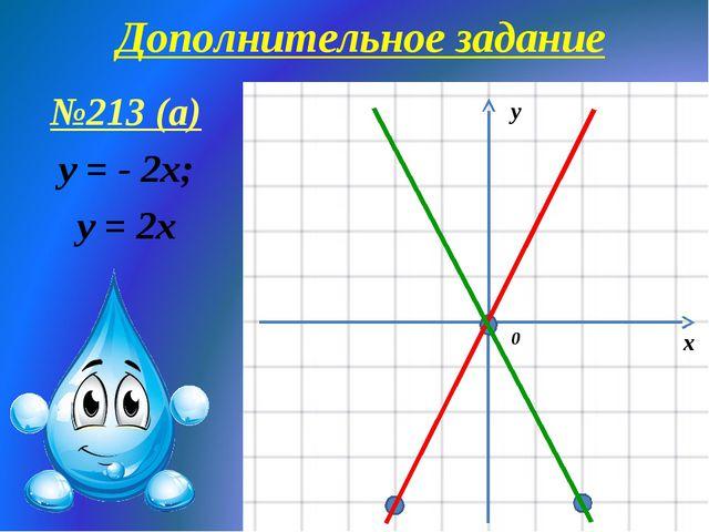 Дополнительное задание №213 (а) у = - 2х; у = 2х у х 0