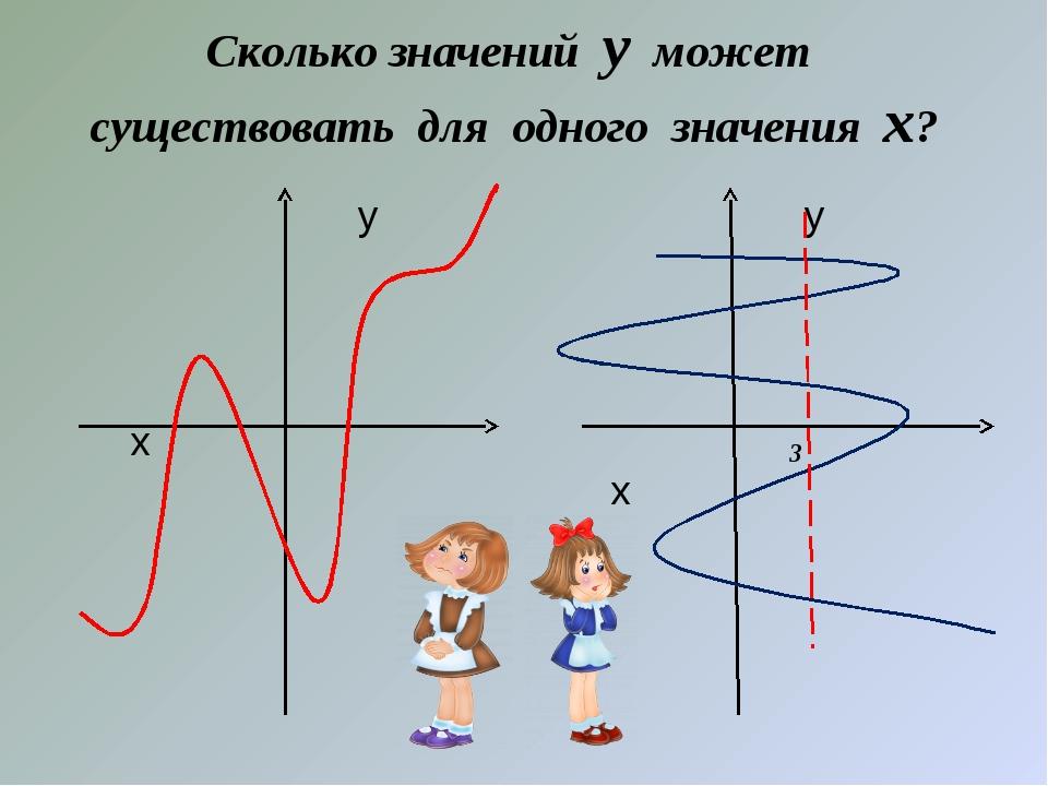 Сколько значений у может существовать для одного значения х? у х у х 3
