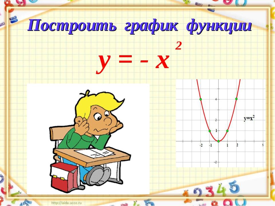 Построить график функции у = - х 2