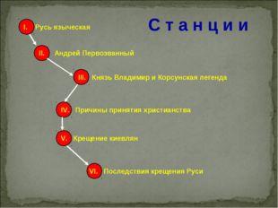 I. Русь языческая II. Андрей Первозванный III. Князь Владимир и Корсунская ле