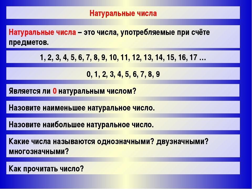 Натуральные числа Натуральные числа – это числа, употребляемые при счёте пред...