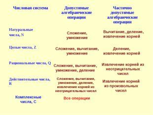 Сложение, умножение Вычитание, деление, извлечение корней Сложение, вычитание