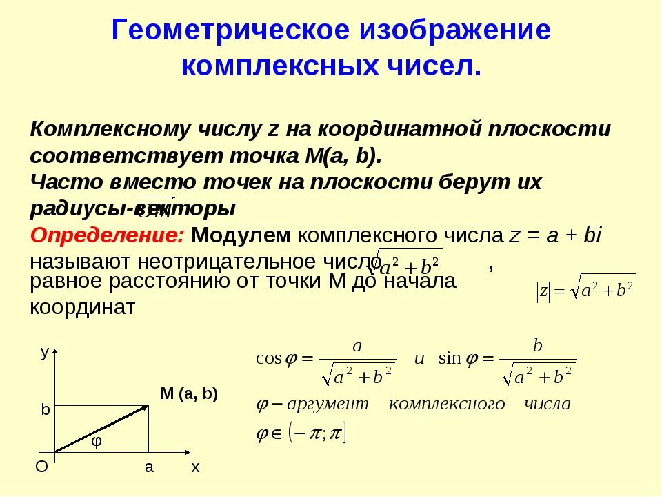 Геометрическое изображение комплексных чисел. Комплексному числу z на координ...