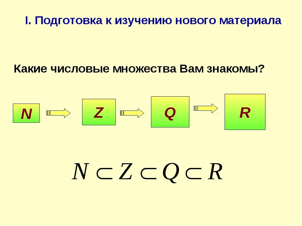 Какие числовые множества Вам знакомы? I. Подготовка к изучению нового материала