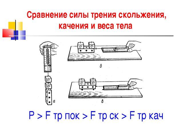 Сравнение силы трения скольжения, качения и веса тела P > F тр пок > F тр ск...