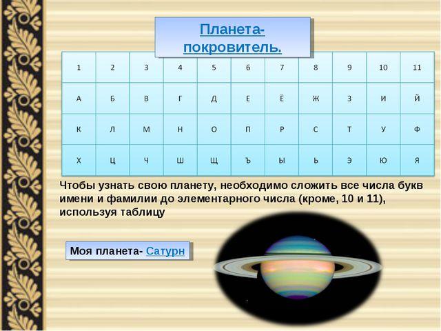 Чтобы узнать свою планету, необходимо сложить все числа букв имени и фамилии...