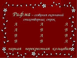 Рифма – созвучия окончаний стихотворных строк А А А А В В В А В В В А парная
