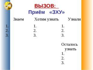 ВЫЗОВ: Приём «ЗХУ» ЗнаемХотим узнатьУзнали 1. 2. 3.1. 2. 3.1. 2. 3. Остал