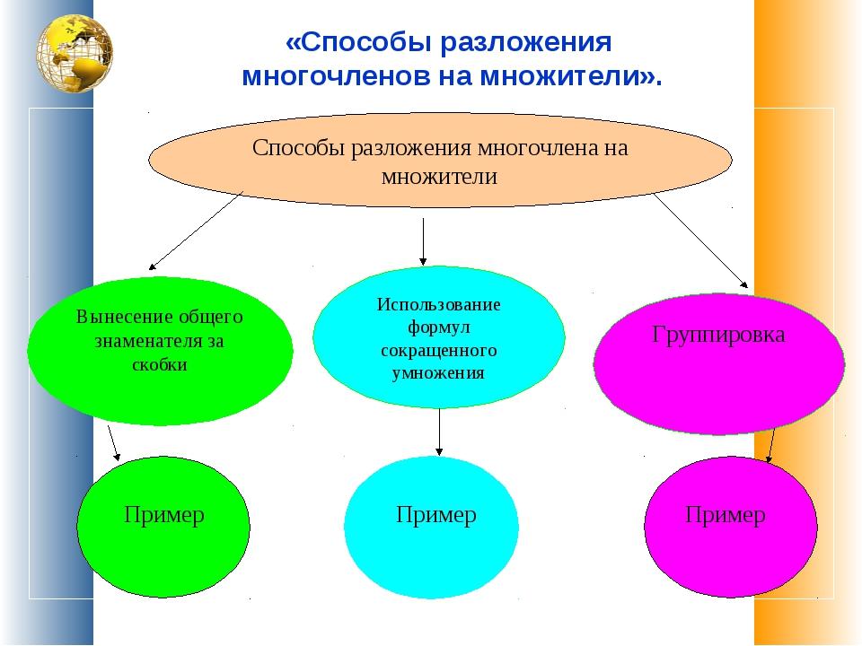 «Способы разложения многочленов на множители».