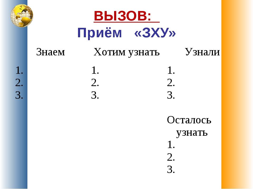 ВЫЗОВ: Приём «ЗХУ» ЗнаемХотим узнатьУзнали 1. 2. 3.1. 2. 3.1. 2. 3. Остал...