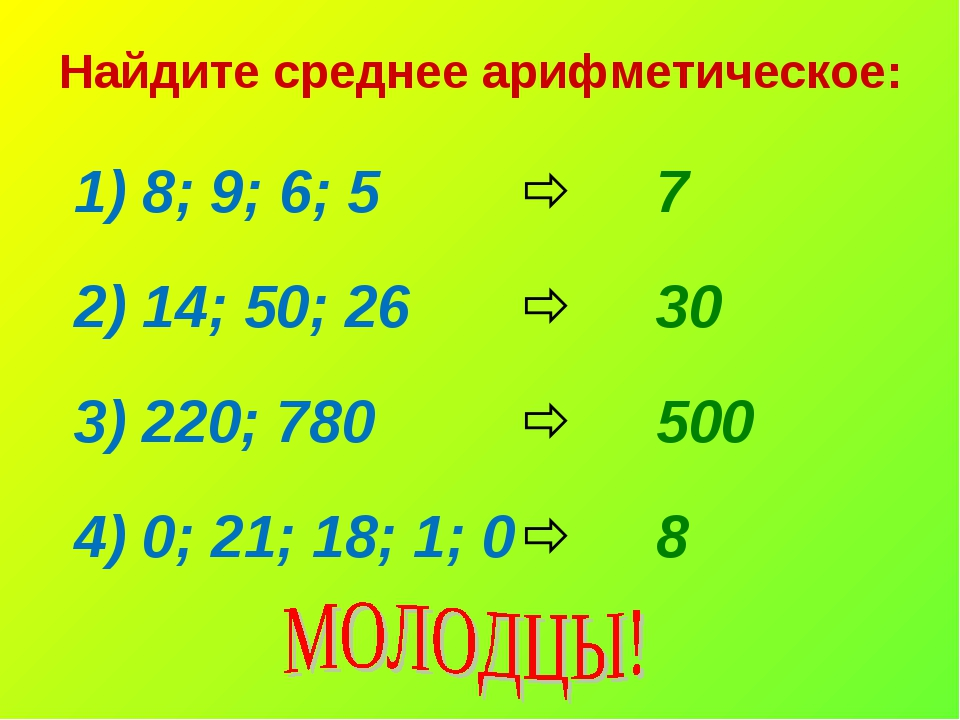 Найдите среднее арифметическое: 8; 9; 6; 5 2) 14; 50; 26 3) 220; 780 4) 0; 21...