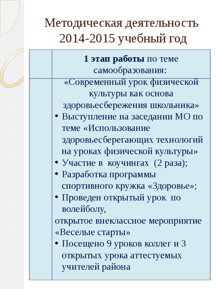 Методическая деятельность 2014-2015 учебный год 1 этап работы по теме самообр...