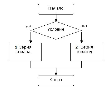 http://ru.static.z-dn.net/files/d93/bab9b7677e5a337cda7ceaf04519c5a6.jpg