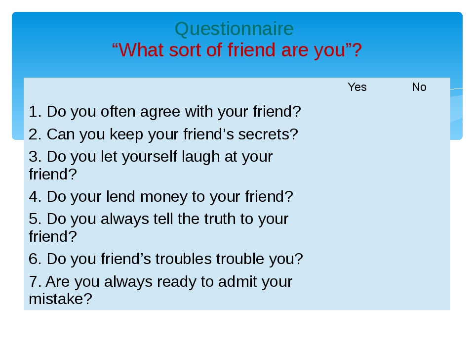 "Questionnaire ""What sort of friend are you""? Yes No 1.Doyou oftenagree with y..."