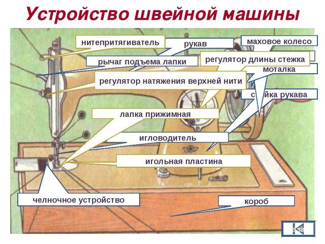 Устройство швейной машины короб рукав стойка рукава ручной привод маховое кол...