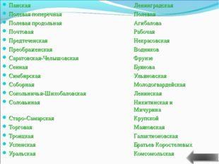 Панская Ленинградская Полевая поперечнаяПолевая Полевая продольная