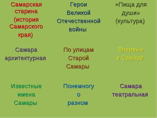 Самарская старина (история Самарского края) Герои Великой Отечественной войн...